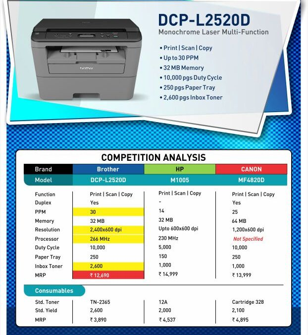 Brother DCP-L2520D Multi Function Printer